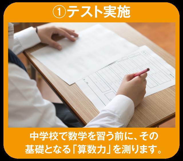 判定テストフロー01