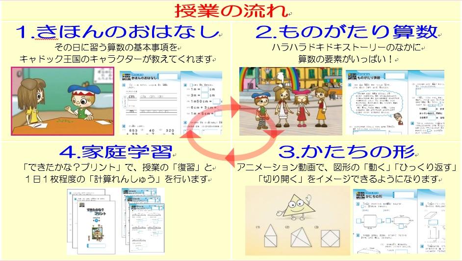 玉井式 国語的算数教室 親子体験会!
